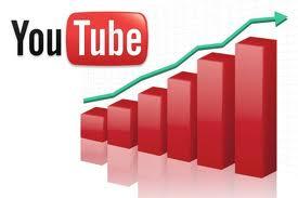 crecimiento youtube
