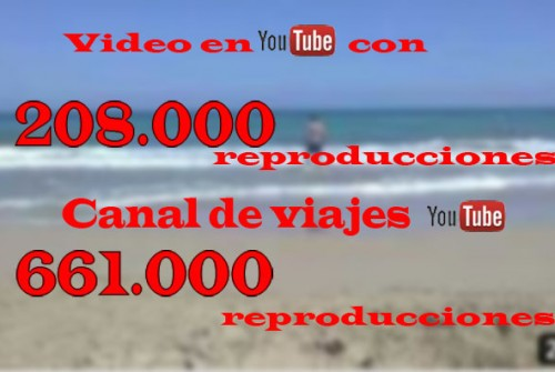 video reproducciones