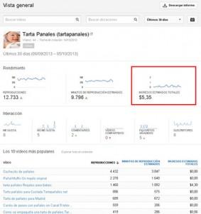 analytics-youtube