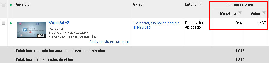 roi-con-videomarketing