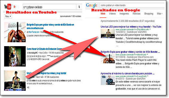 resultados serps google-youtube