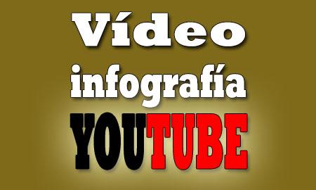 video-infografía