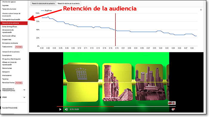 retencion-audiencia-youtube