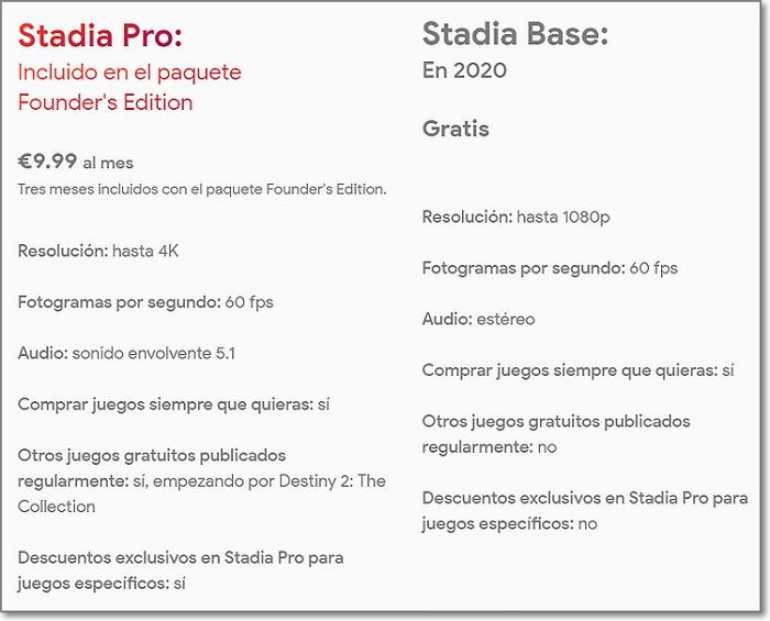 diferencias stadia base y stadia pro