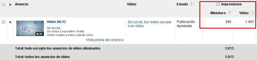 roi-con-videomarketing