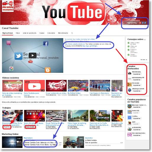 resumen-enlaces-salientes-desde-youtube