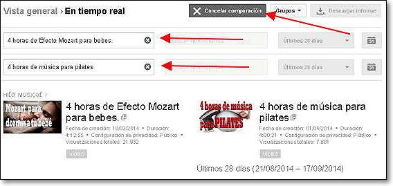 youtube tiempo real