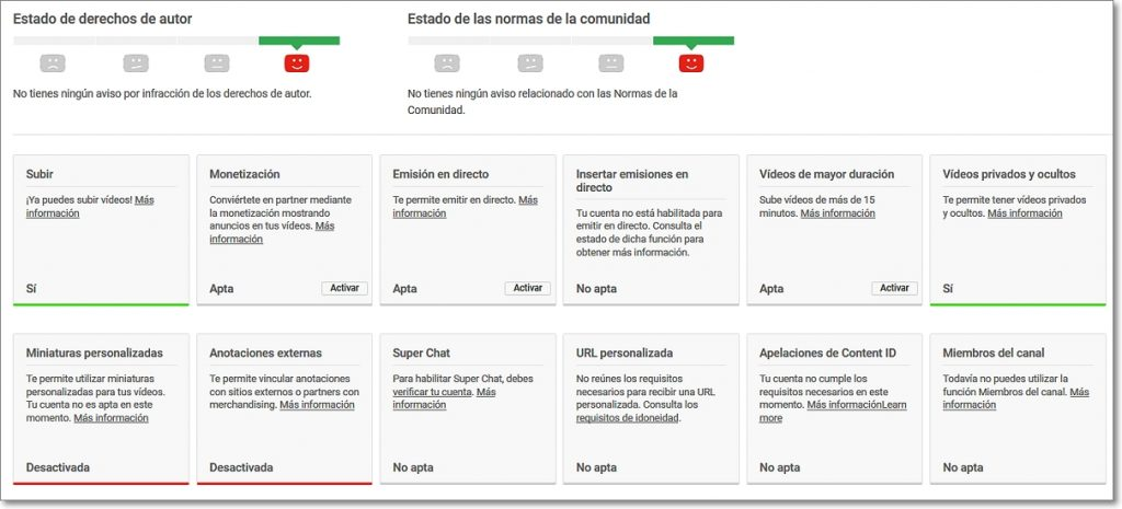 Funciones nuevo canal en Youtube