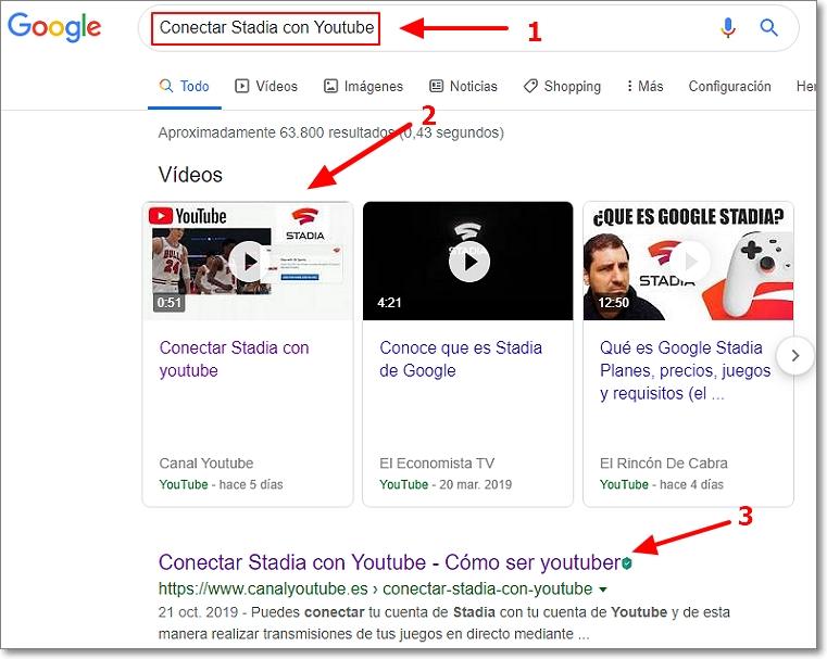 posicionar vídeos en google