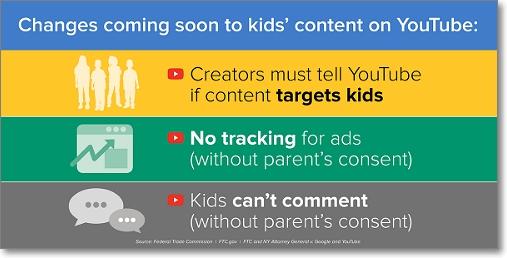 Pronto habrá cambios en el contenido para niños en youtube