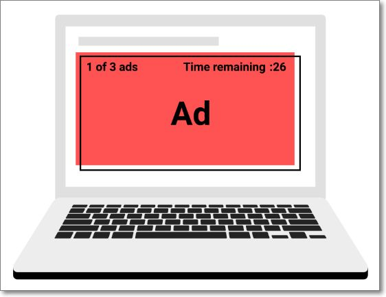 Anuncio pre-roll Youtube