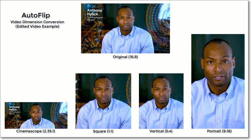 AutoFlip Diferentes encuadres en vídeo