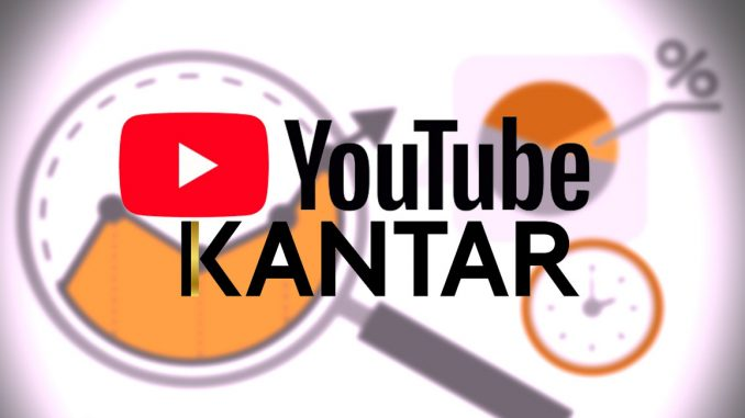 kantar mide youtube
