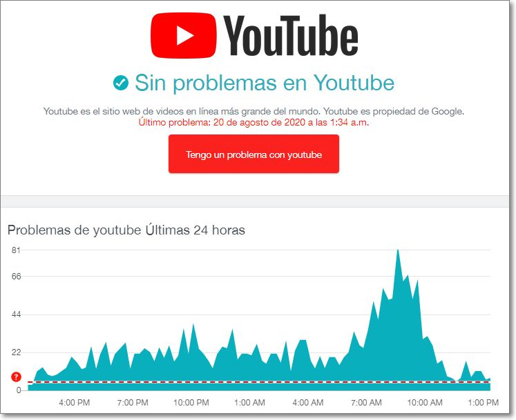youtube según downdetector