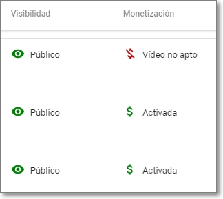 Monetización Youtube Studio