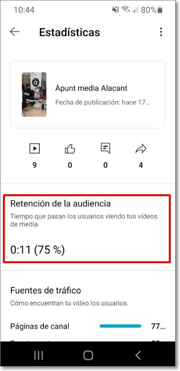 Retención de la audiencia en Youtube Shorts